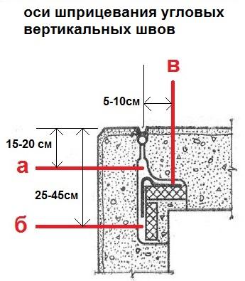 Заделка межпанельных швов в панельных домах омск